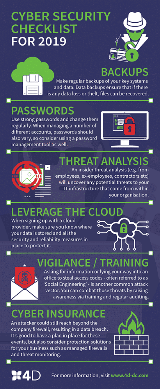 2019 Cybersecurity Checklist 1